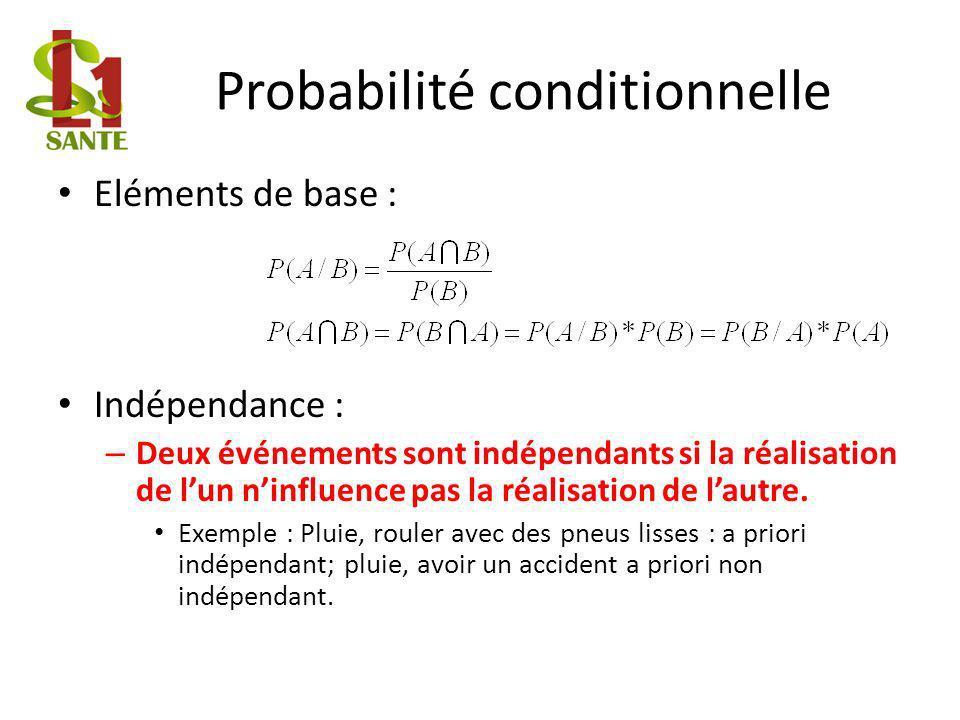 Probabilité conditionnelle Eléments de base : Indépendance : – Deux événements sont indépendants si la réalisation de lun ninfluence pas la réalisation de lautre.