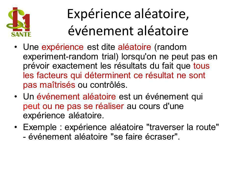 Expérience aléatoire, événement aléatoire Une expérience est dite aléatoire (random experiment-random trial) lorsqu on ne peut pas en prévoir exactement les résultats du fait que tous les facteurs qui déterminent ce résultat ne sont pas maîtrisés ou contrôlés.