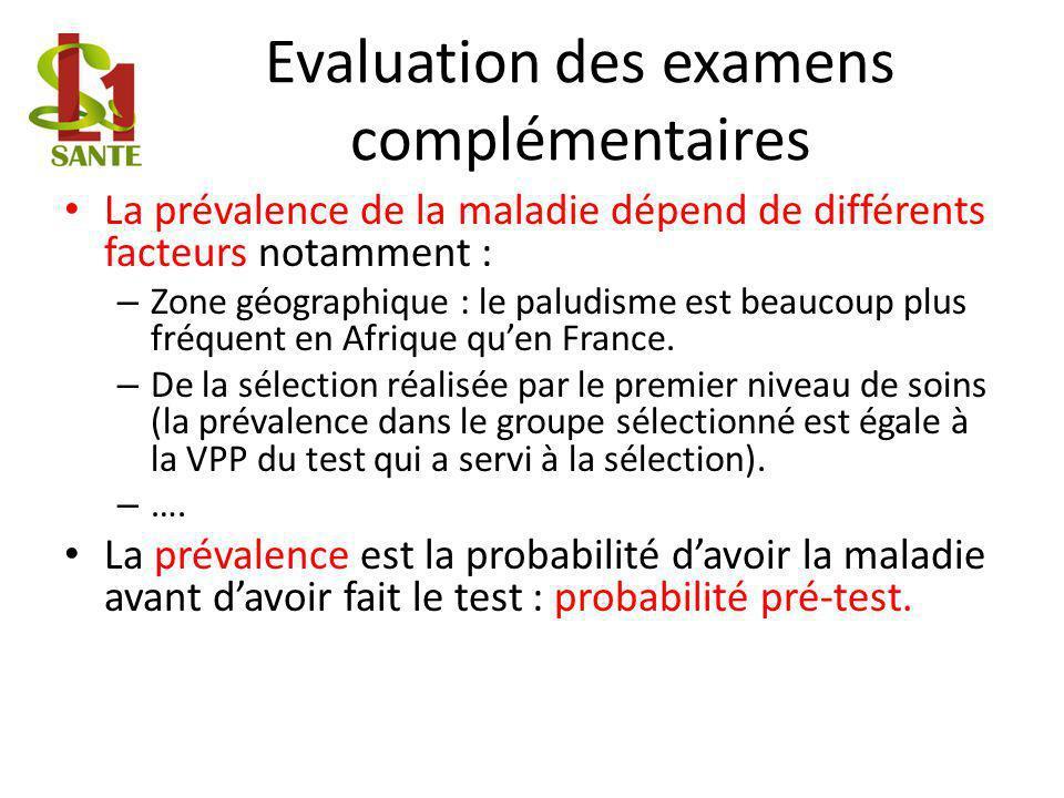 Evaluation des examens complémentaires La prévalence de la maladie dépend de différents facteurs notamment : – Zone géographique : le paludisme est beaucoup plus fréquent en Afrique quen France.