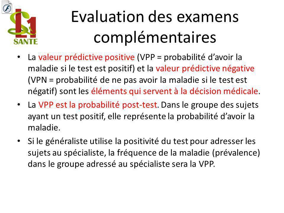 Evaluation des examens complémentaires La valeur prédictive positive (VPP = probabilité davoir la maladie si le test est positif) et la valeur prédictive négative (VPN = probabilité de ne pas avoir la maladie si le test est négatif) sont les éléments qui servent à la décision médicale.
