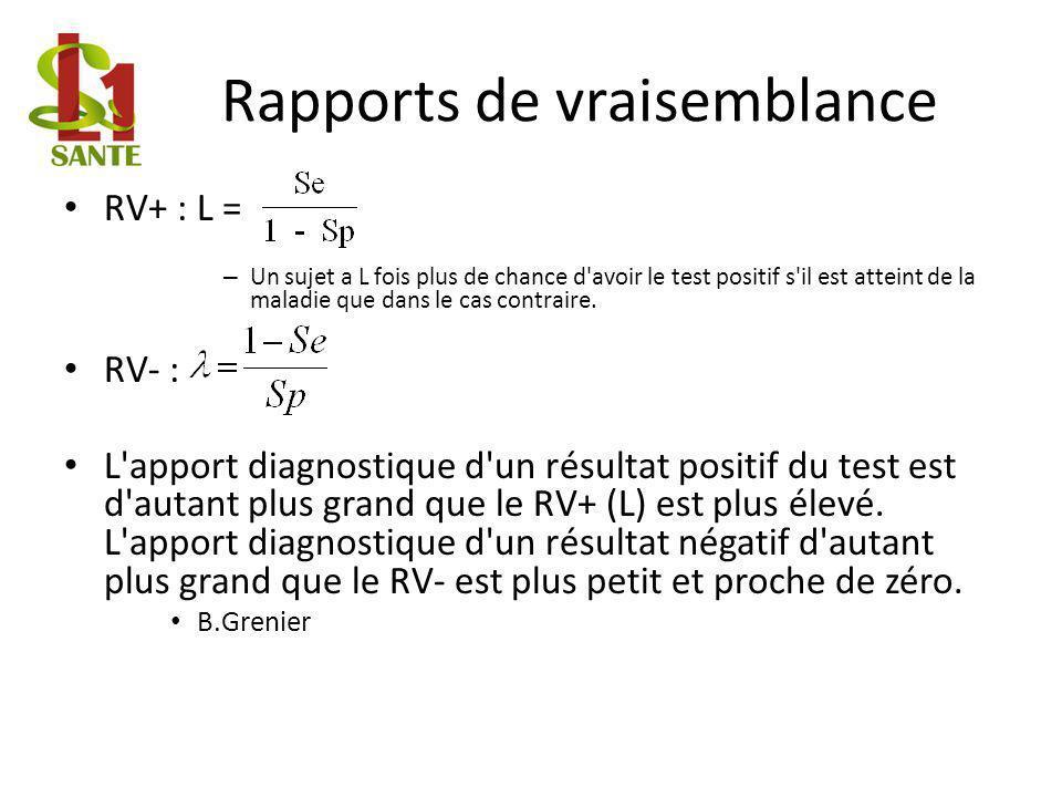 Rapports de vraisemblance RV+ : L = – Un sujet a L fois plus de chance d avoir le test positif s il est atteint de la maladie que dans le cas contraire.