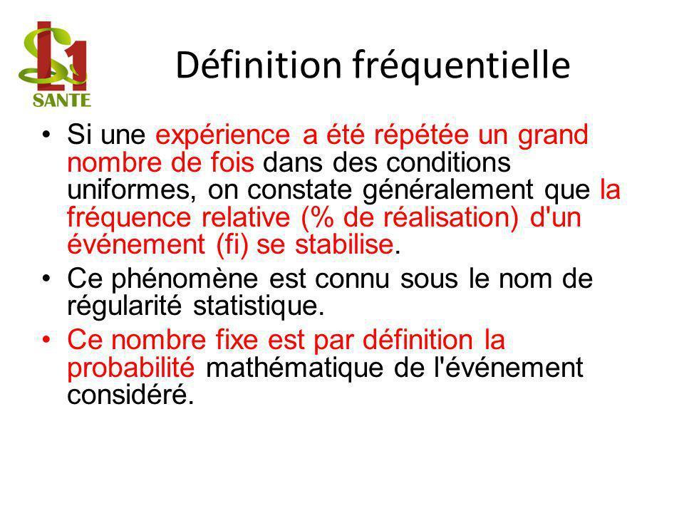 Définition fréquentielle Si une expérience a été répétée un grand nombre de fois dans des conditions uniformes, on constate généralement que la fréquence relative (% de réalisation) d un événement (fi) se stabilise.