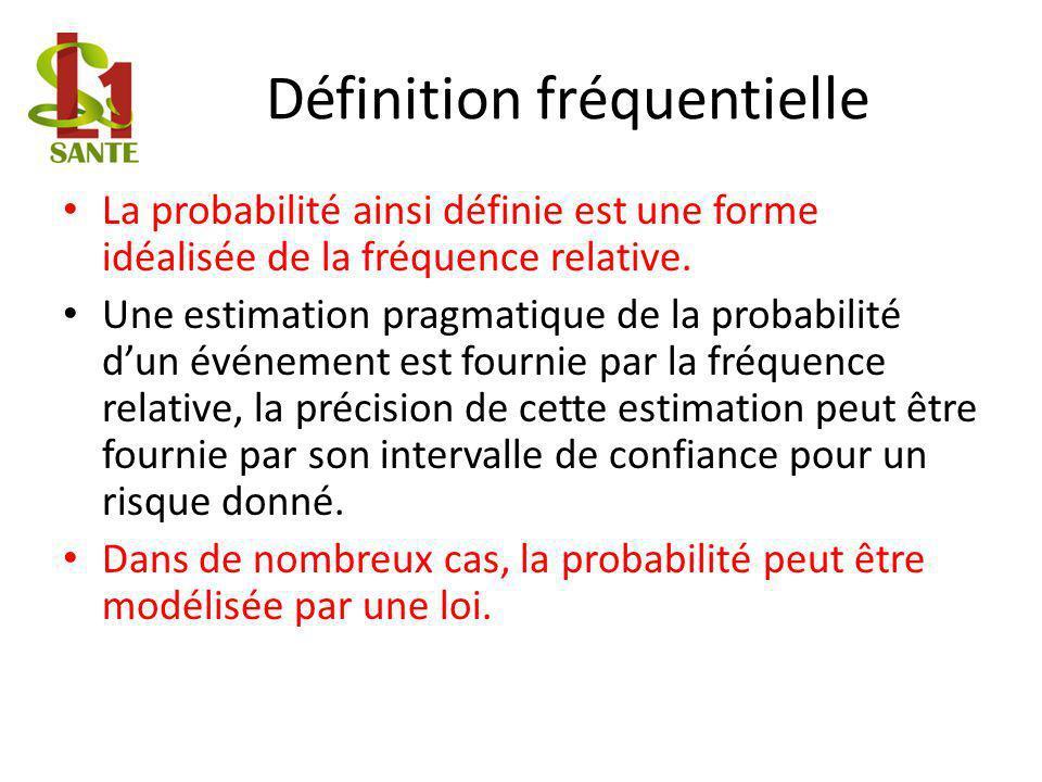 Définition fréquentielle La probabilité ainsi définie est une forme idéalisée de la fréquence relative.