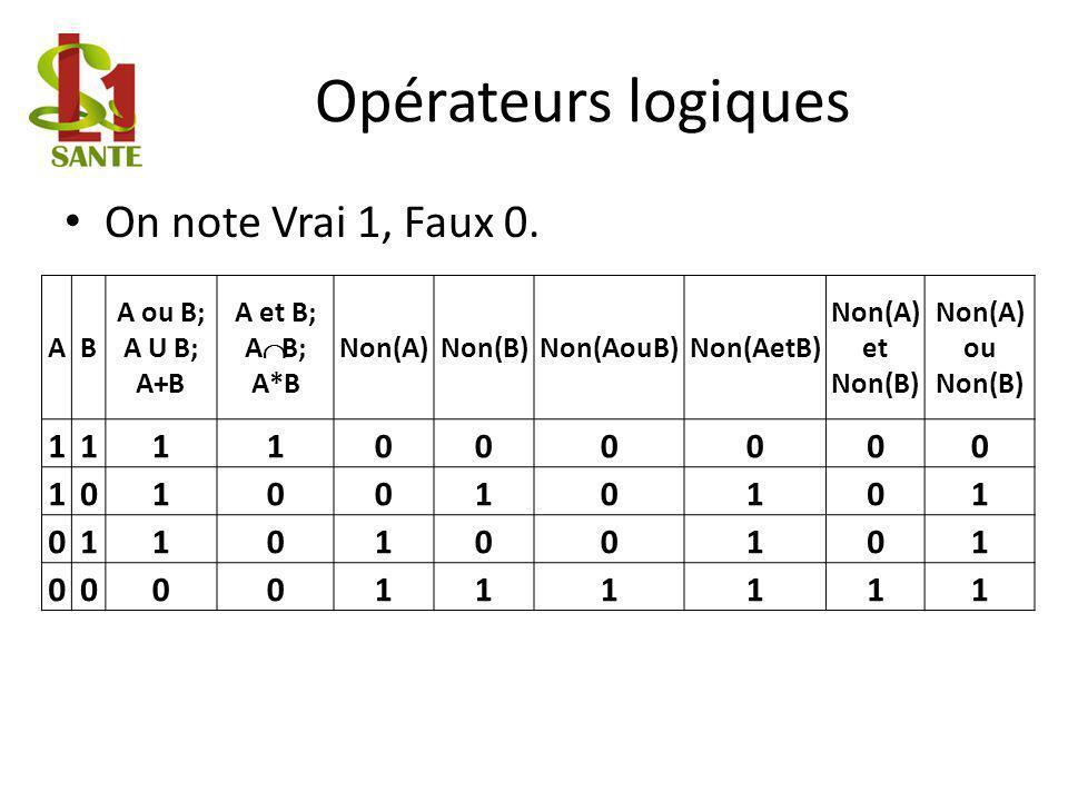 Opérateurs logiques On note Vrai 1, Faux 0.