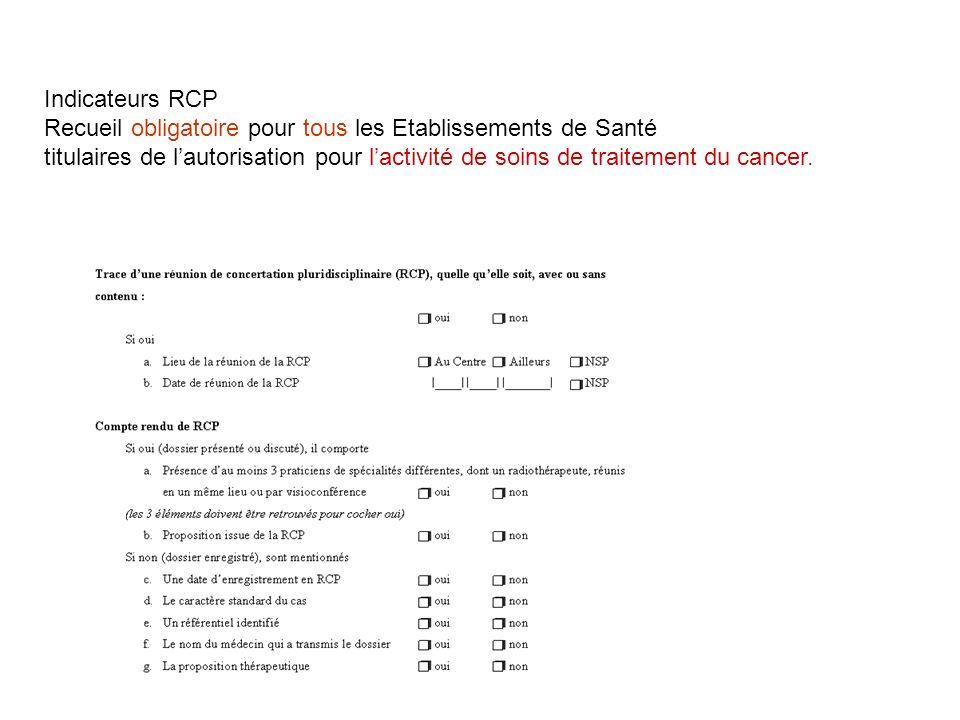 Indicateurs RCP Recueil obligatoire pour tous les Etablissements de Santé titulaires de lautorisation pour lactivité de soins de traitement du cancer.