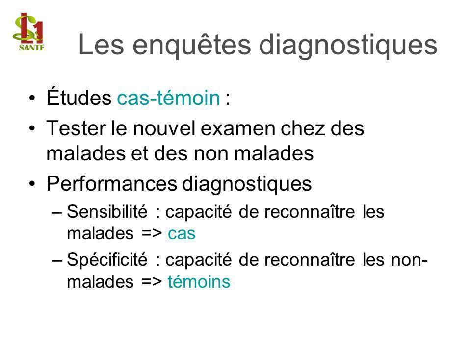 Études cas-témoin : Tester le nouvel examen chez des malades et des non malades Performances diagnostiques –Sensibilité : capacité de reconnaître les