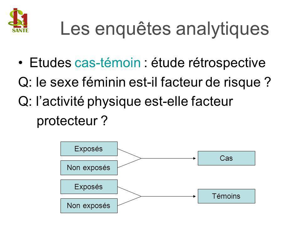 Etudes cas-témoin : étude rétrospective Q: le sexe féminin est-il facteur de risque ? Q: lactivité physique est-elle facteur protecteur ? Les enquêtes