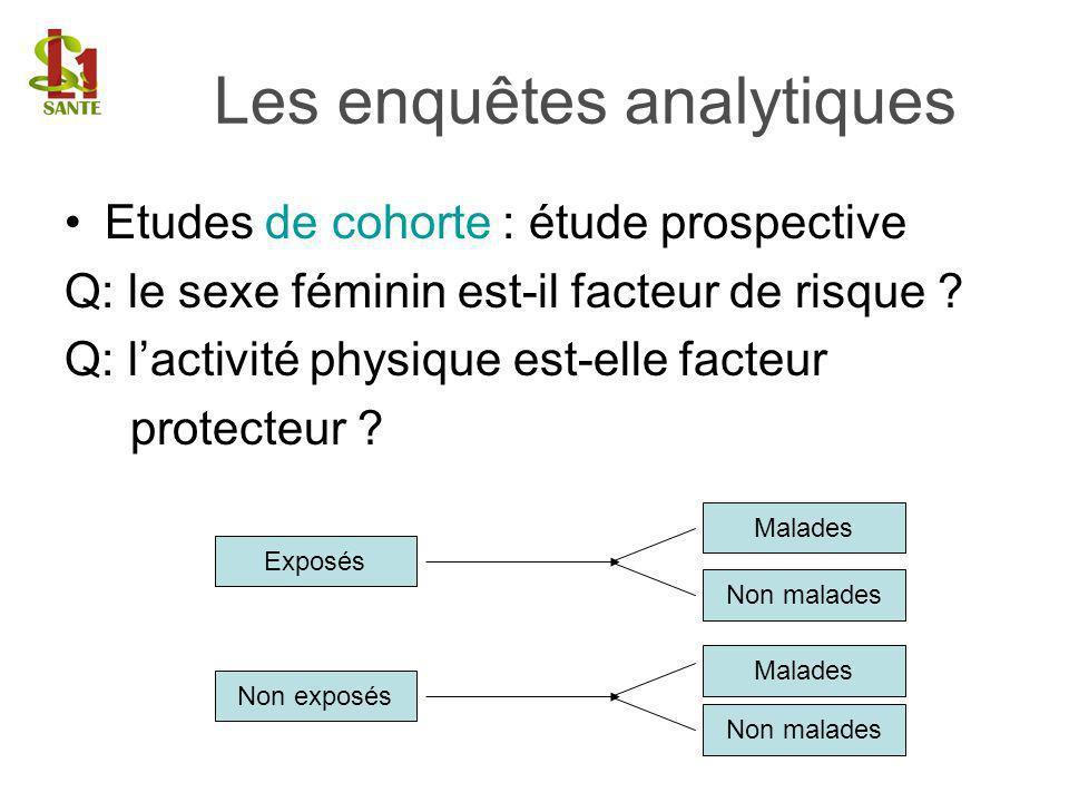 Etudes de cohorte : étude prospective Q: le sexe féminin est-il facteur de risque ? Q: lactivité physique est-elle facteur protecteur ? Les enquêtes a