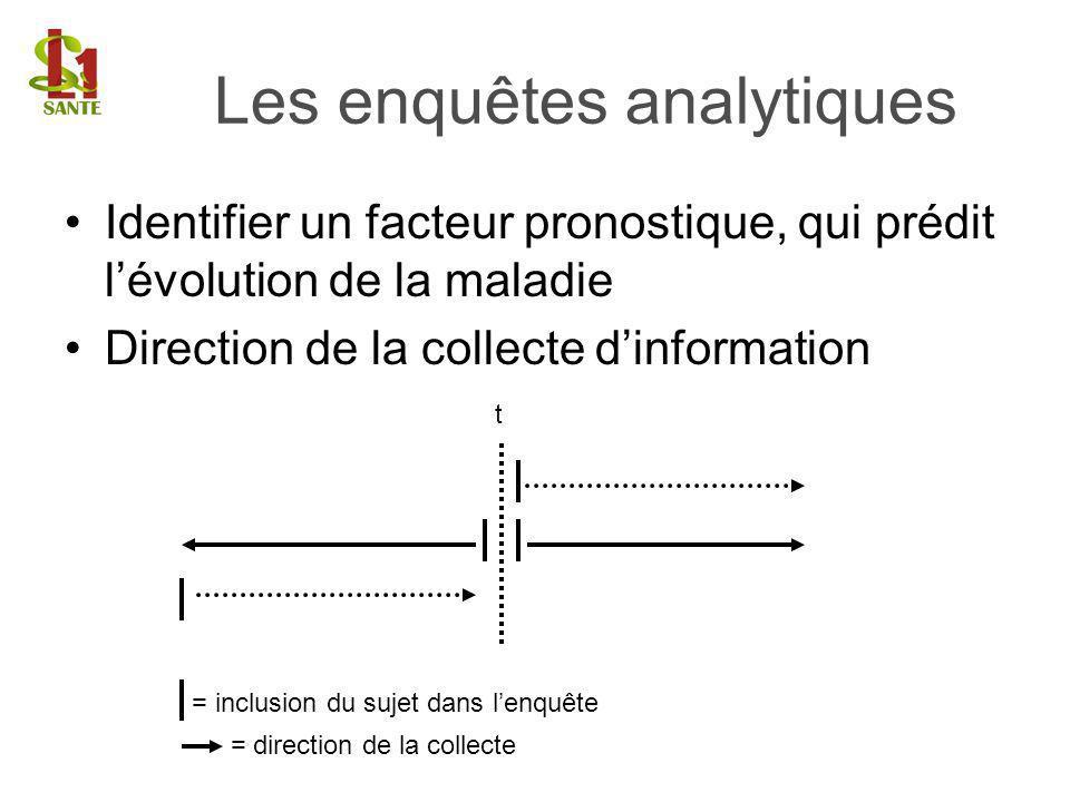 Identifier un facteur pronostique, qui prédit lévolution de la maladie Direction de la collecte dinformation Les enquêtes analytiques = inclusion du s