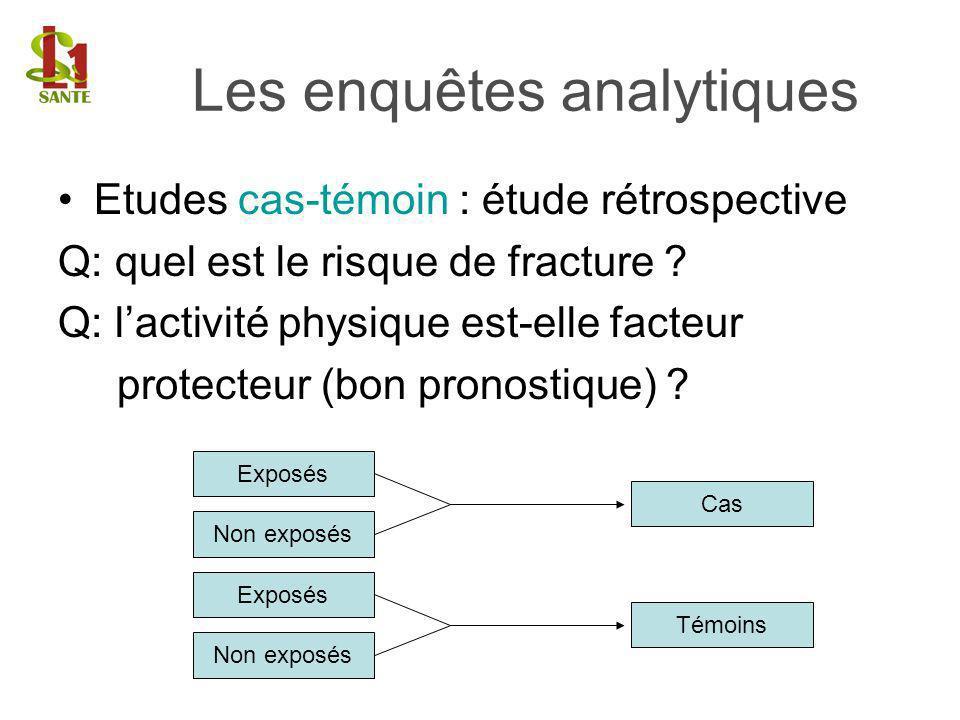 Etudes cas-témoin : étude rétrospective Q: quel est le risque de fracture ? Q: lactivité physique est-elle facteur protecteur (bon pronostique) ? Les