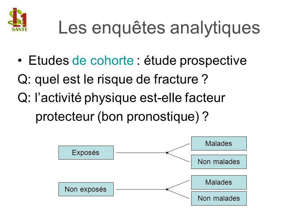 Etudes de cohorte : étude prospective Q: quel est le risque de fracture ? Q: lactivité physique est-elle facteur protecteur (bon pronostique) ? Les en