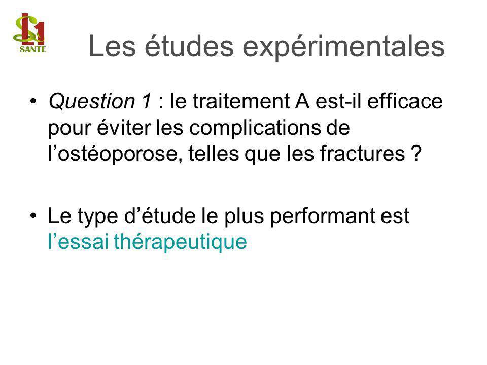 Question 1 : le traitement A est-il efficace pour éviter les complications de lostéoporose, telles que les fractures ? Le type détude le plus performa