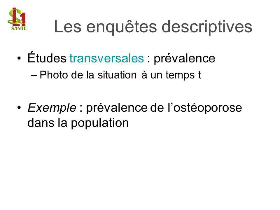 Études transversales : prévalence –Photo de la situation à un temps t Exemple : prévalence de lostéoporose dans la population Les enquêtes descriptive