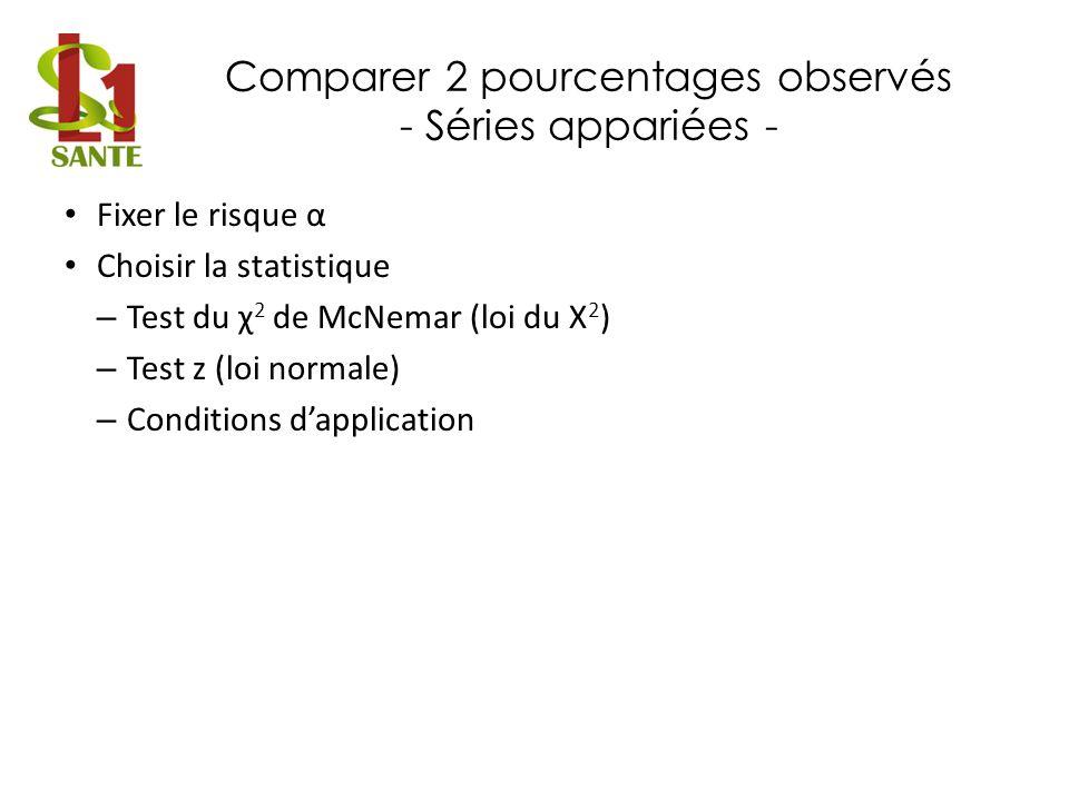 Comparer 2 pourcentages observés - Séries appariées - Fixer le risque α Choisir la statistique – Test du χ 2 de McNemar (loi du X 2 ) – Test z (loi no