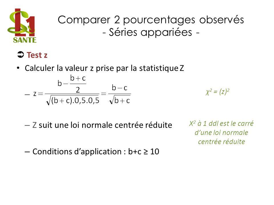 Comparer 2 pourcentages observés - Séries appariées - Test z Calculer la valeur z prise par la statistique Z – – Z suit une loi normale centrée réduit