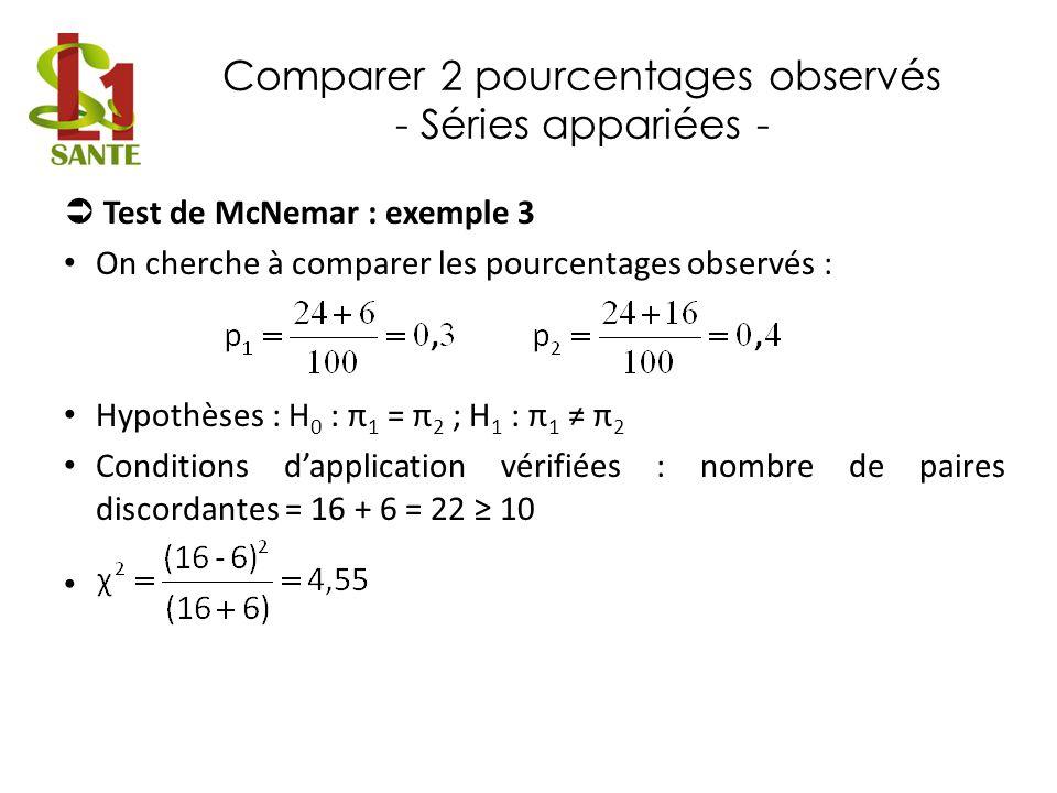 Comparer 2 pourcentages observés - Séries appariées - Test de McNemar : exemple 3 On cherche à comparer les pourcentages observés : Hypothèses : H 0 :