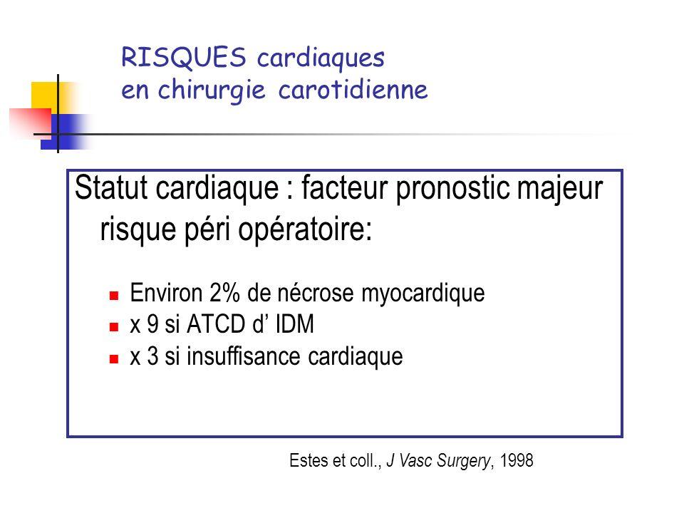 RISQUES cardiaques en chirurgie carotidienne Statut cardiaque : facteur pronostic majeur risque péri opératoire: Environ 2% de nécrose myocardique x 9