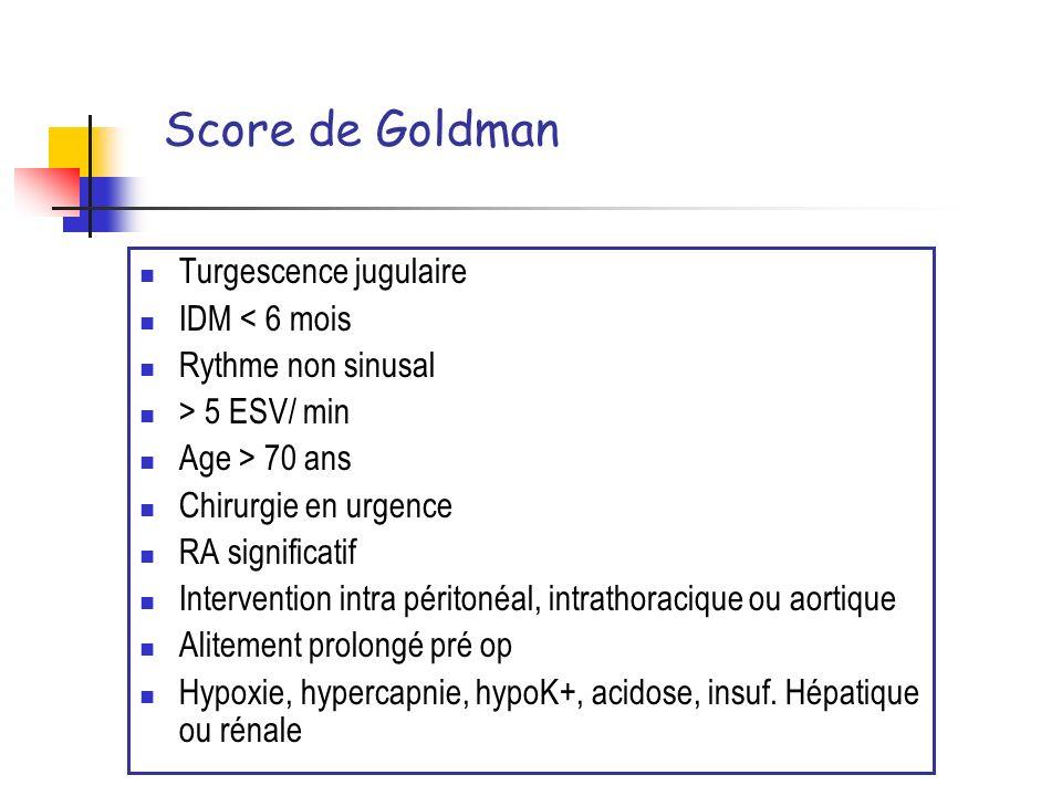 Score de Goldman Turgescence jugulaire IDM < 6 mois Rythme non sinusal > 5 ESV/ min Age > 70 ans Chirurgie en urgence RA significatif Intervention int