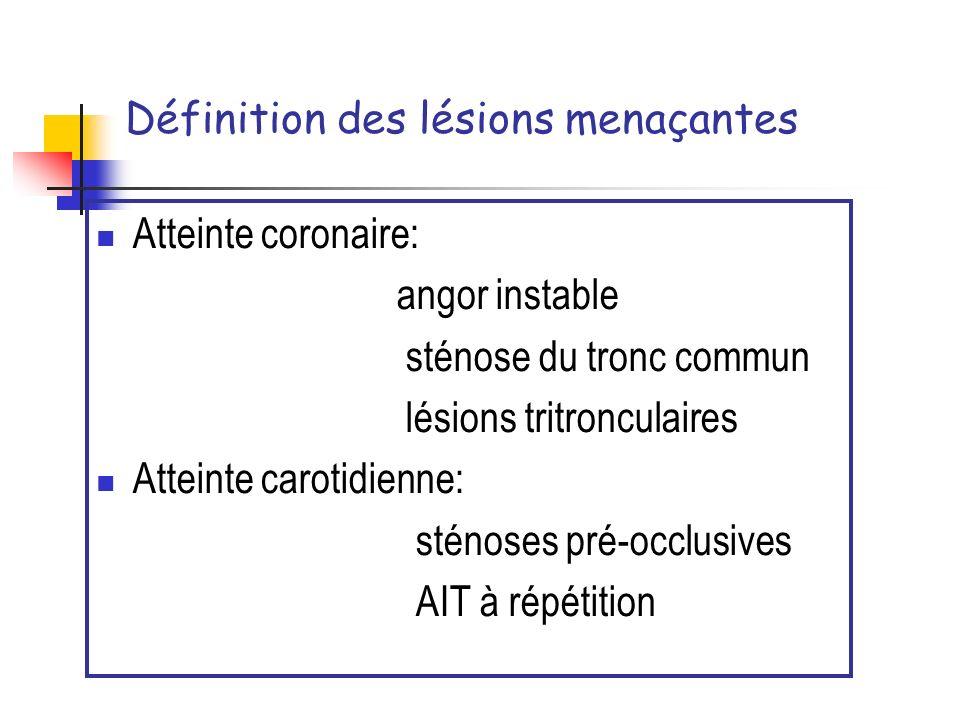 Définition des lésions menaçantes Atteinte coronaire: angor instable sténose du tronc commun lésions tritronculaires Atteinte carotidienne: sténoses p