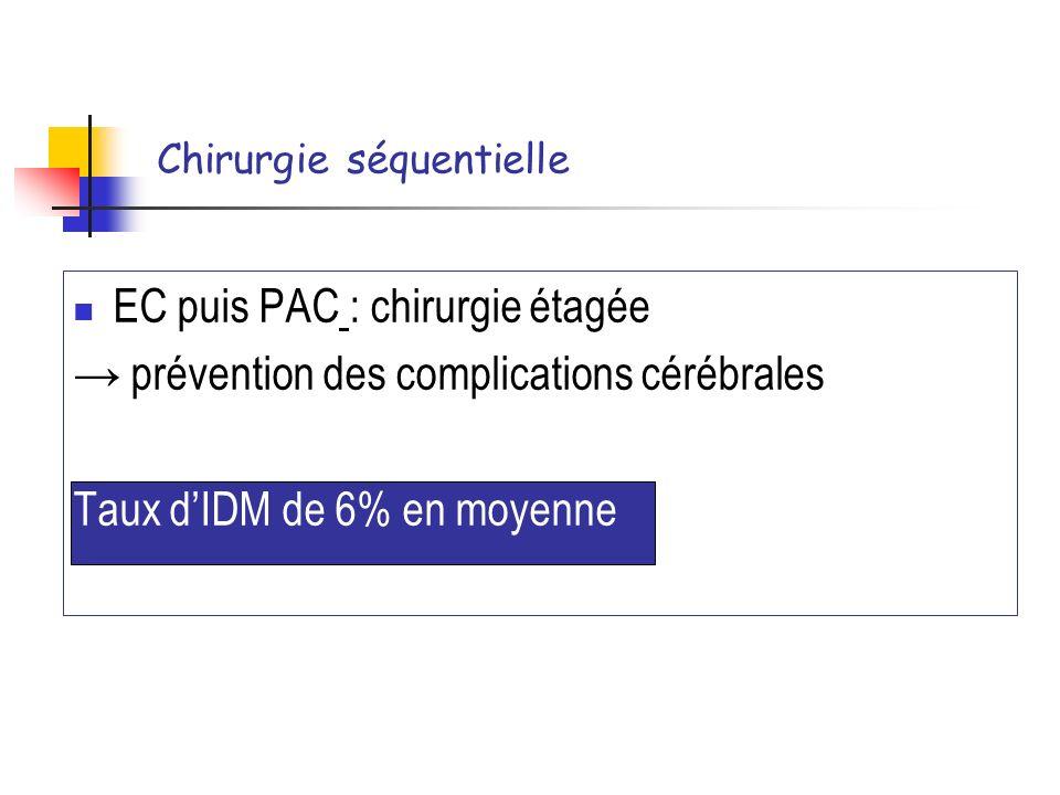Chirurgie séquentielle EC puis PAC : chirurgie étagée prévention des complications cérébrales Taux dIDM de 6% en moyenne