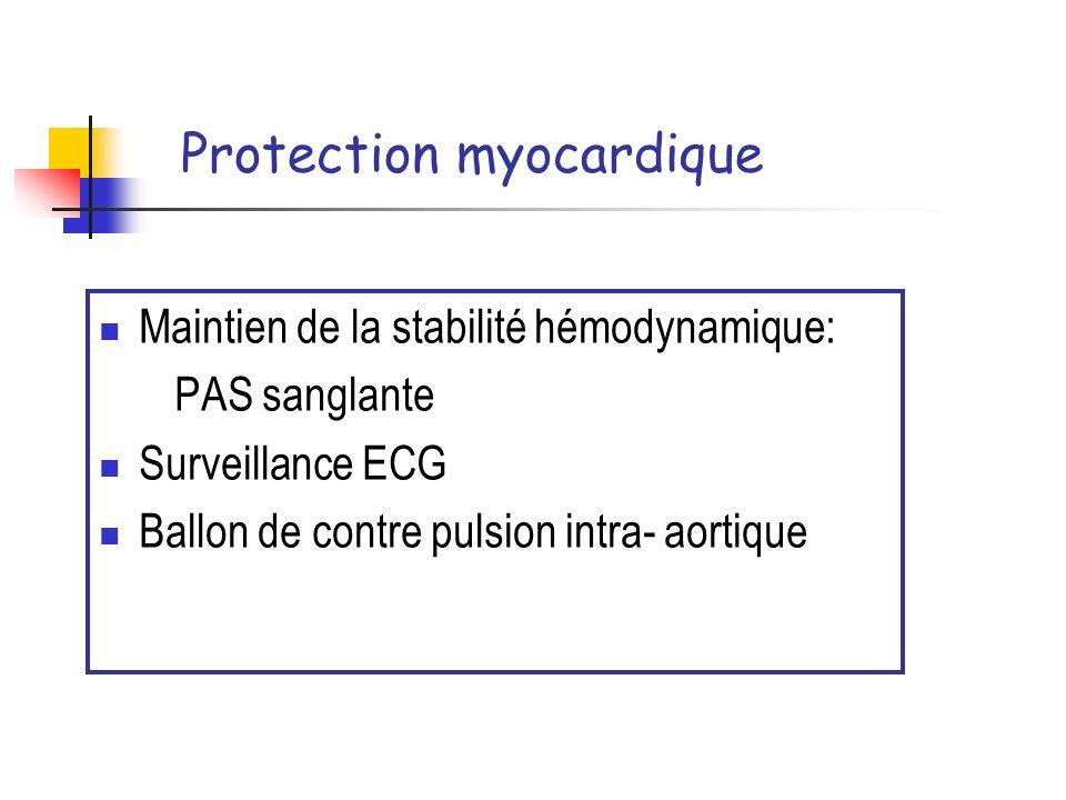 Protection myocardique Maintien de la stabilité hémodynamique: PAS sanglante Surveillance ECG Ballon de contre pulsion intra- aortique