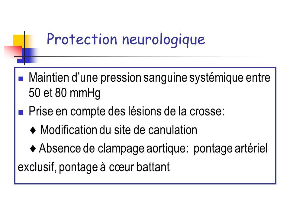 Protection neurologique Maintien dune pression sanguine systémique entre 50 et 80 mmHg Prise en compte des lésions de la crosse: Modification du site