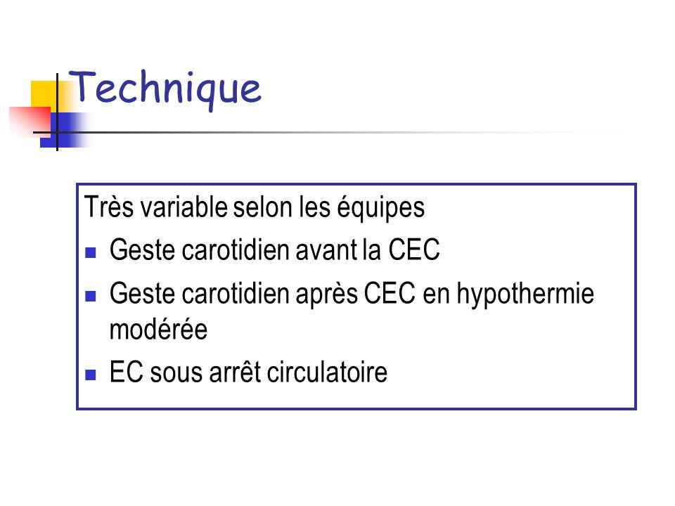 Technique Très variable selon les équipes Geste carotidien avant la CEC Geste carotidien après CEC en hypothermie modérée EC sous arrêt circulatoire