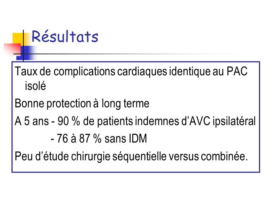 Résultats Taux de complications cardiaques identique au PAC isolé Bonne protection à long terme A 5 ans - 90 % de patients indemnes dAVC ipsilatéral -