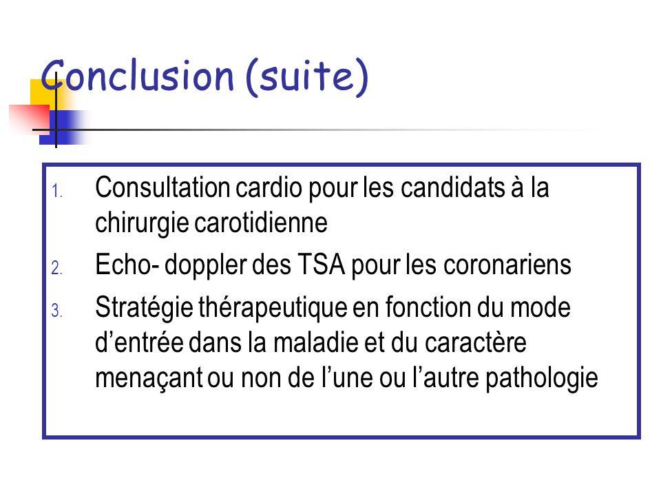 Conclusion (suite) 1. Consultation cardio pour les candidats à la chirurgie carotidienne 2. Echo- doppler des TSA pour les coronariens 3. Stratégie th