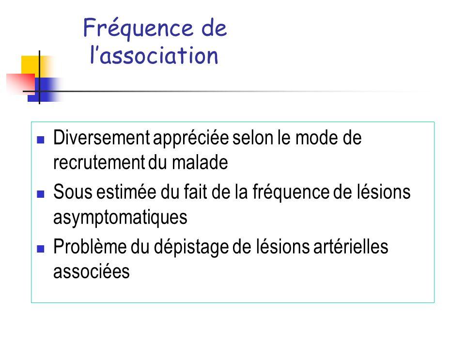 Fréquence de lassociation Diversement appréciée selon le mode de recrutement du malade Sous estimée du fait de la fréquence de lésions asymptomatiques