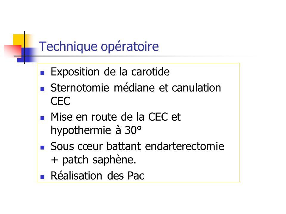 Technique opératoire Exposition de la carotide Sternotomie médiane et canulation CEC Mise en route de la CEC et hypothermie à 30° Sous cœur battant en