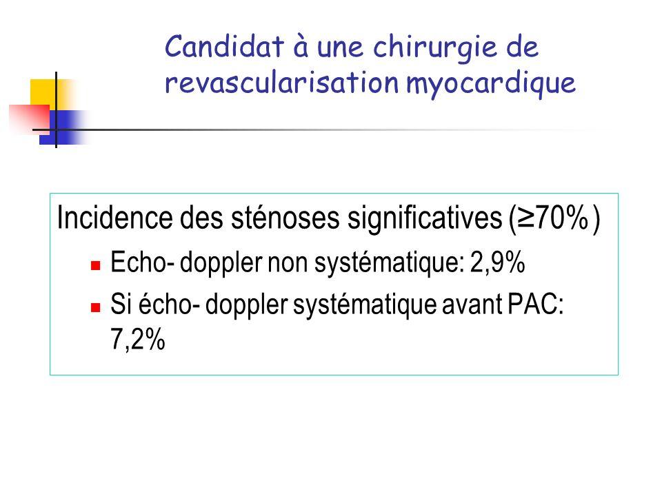 Candidat à une chirurgie de revascularisation myocardique Incidence des sténoses significatives (70%) Echo- doppler non systématique: 2,9% Si écho- do