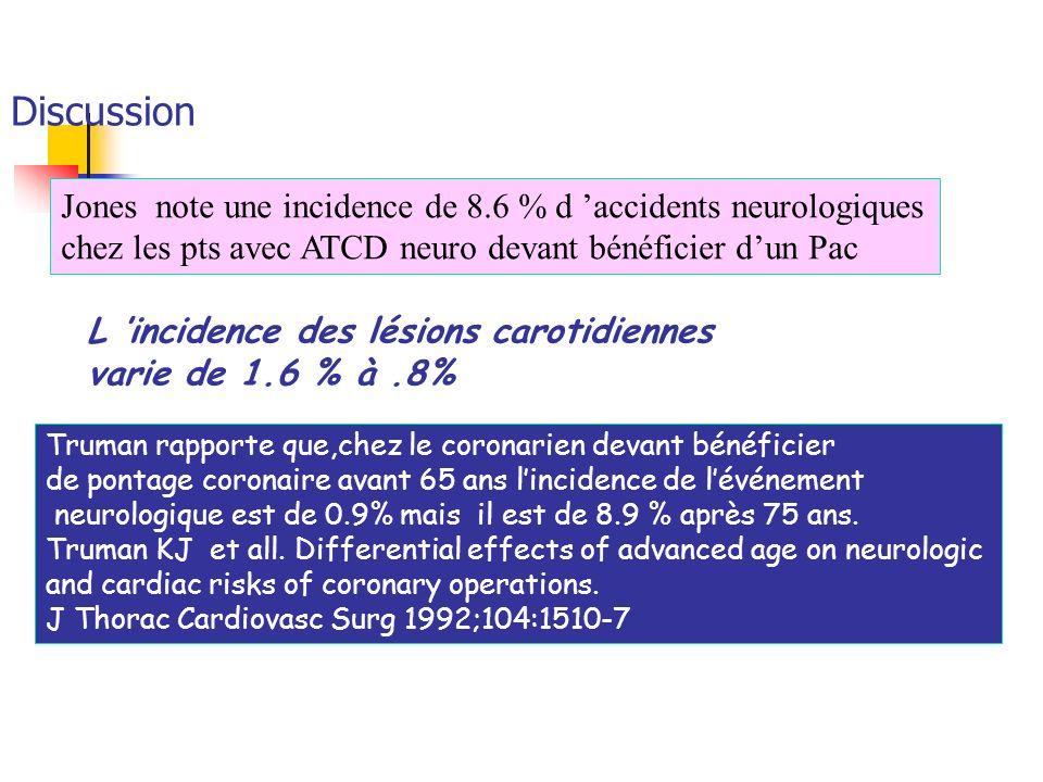 Discussion Jones note une incidence de 8.6 % d accidents neurologiques chez les pts avec ATCD neuro devant bénéficier dun Pac L incidence des lésions