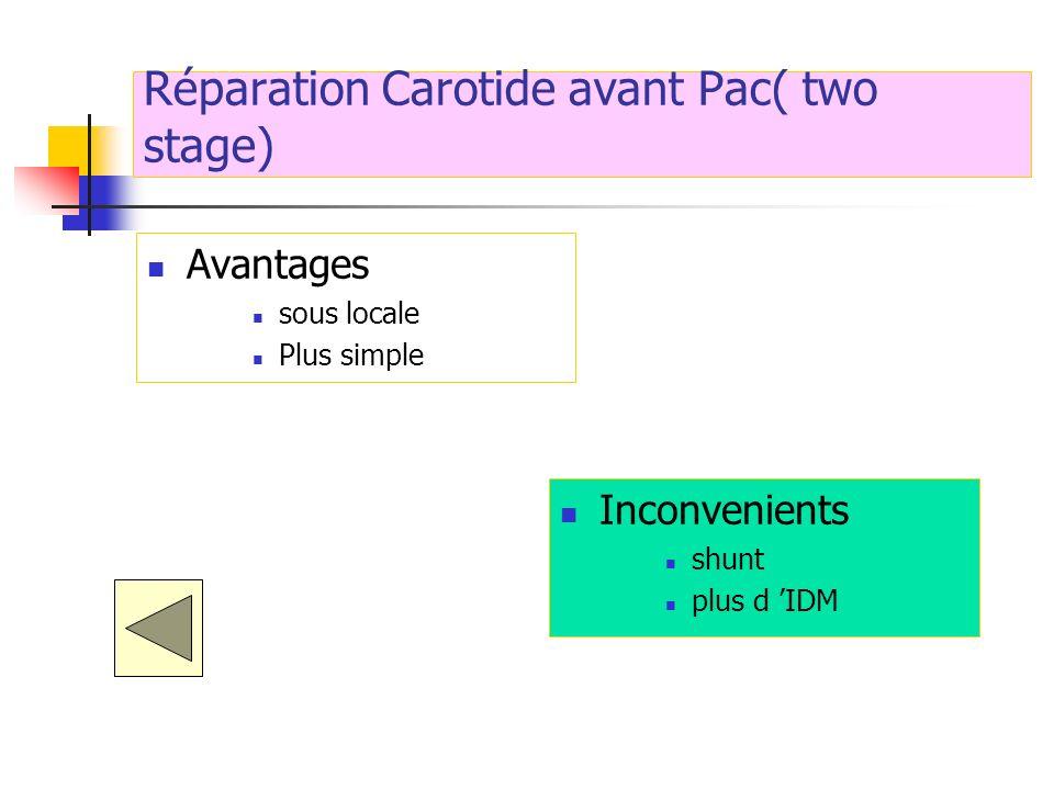 Réparation Carotide avant Pac( two stage) Avantages sous locale Plus simple Inconvenients shunt plus d IDM