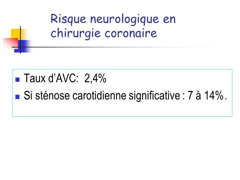 Risque neurologique en chirurgie coronaire Taux dAVC: 2,4% Si sténose carotidienne significative : 7 à 14%.