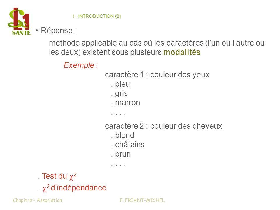 I - INTRODUCTION (2) Réponse : méthode applicable au cas où les caractères (lun ou lautre ou les deux) existent sous plusieurs modalités Exemple : car