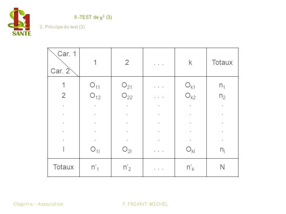 II -TEST de 2 (3) II - TEST de x2 (3) Car. 1 Car. 2 12...kTotaux 12.....l12.....l O 11 O 12. O 1l O 21 O 22. O 2l....... O k1 O k2. O kl n1n2.....nln1