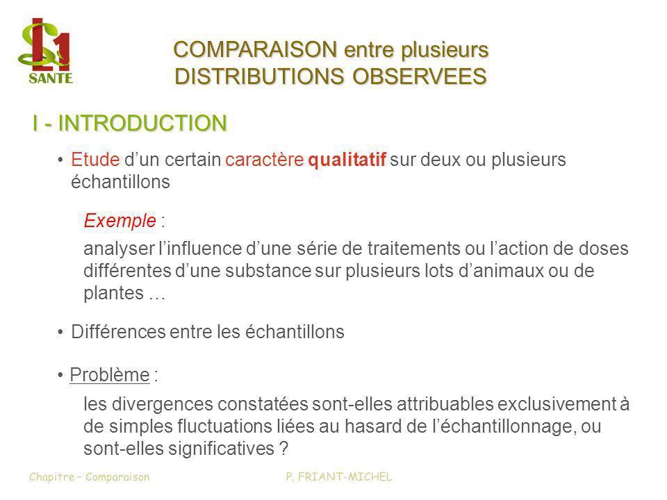 Chapitre – Comparaison COMPARAISON entre plusieurs DISTRIBUTIONS OBSERVEES Etude dun certain caractère qualitatif sur deux ou plusieurs échantillons E