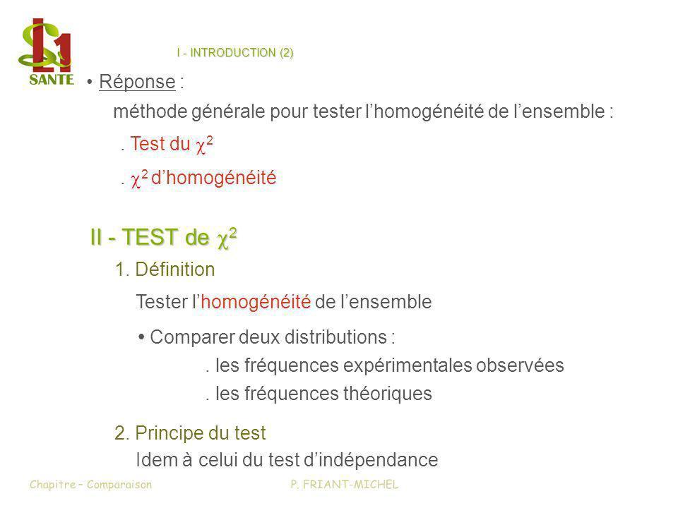 Réponse : méthode générale pour tester lhomogénéité de lensemble :. 2 dhomogénéité. Test du 2 1. Définition Comparer deux distributions :. les fréquen