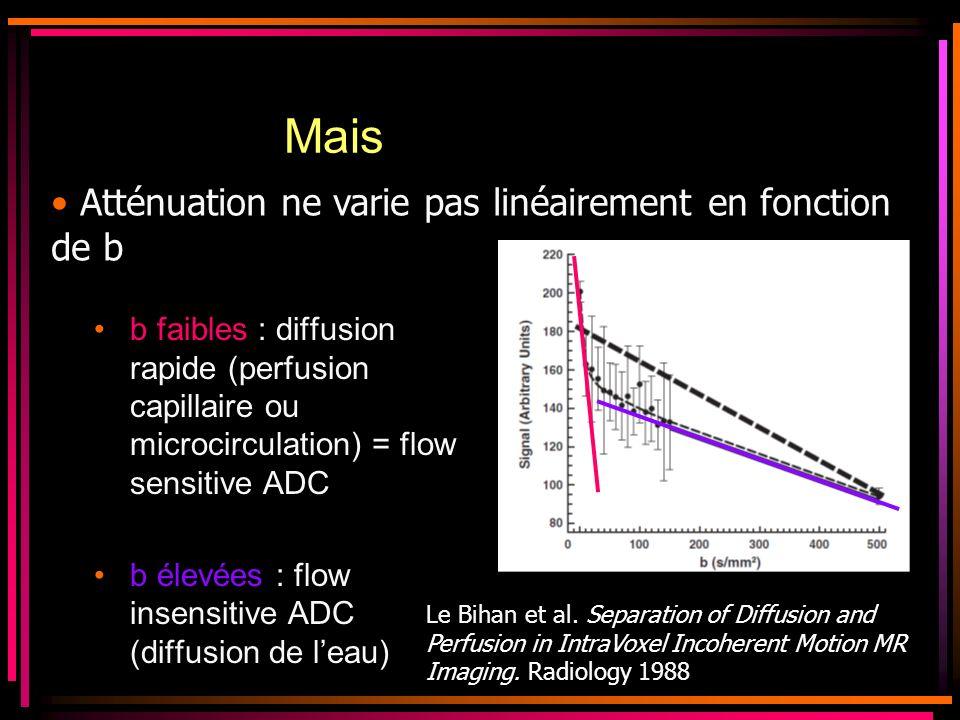 Mais b faibles : diffusion rapide (perfusion capillaire ou microcirculation) = flow sensitive ADC b élevées : flow insensitive ADC (diffusion de leau) Le Bihan et al.