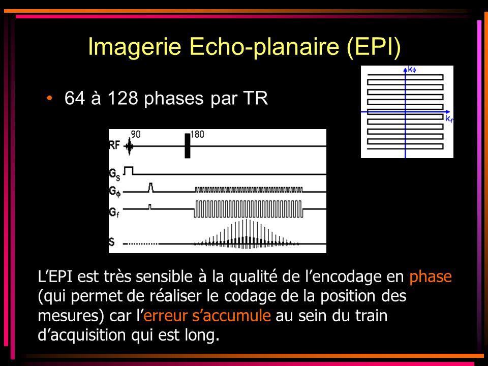 Imagerie Echo-planaire (EPI) 64 à 128 phases par TR LEPI est très sensible à la qualité de lencodage en phase (qui permet de réaliser le codage de la position des mesures) car lerreur saccumule au sein du train dacquisition qui est long.