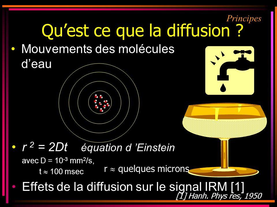 Mouvements des molécules deau Quest ce que la diffusion ? Principes r 2 = 2Dt équation d Einstein avec D = 10 -3 mm 2 /s, t 100 msec Effets de la diff