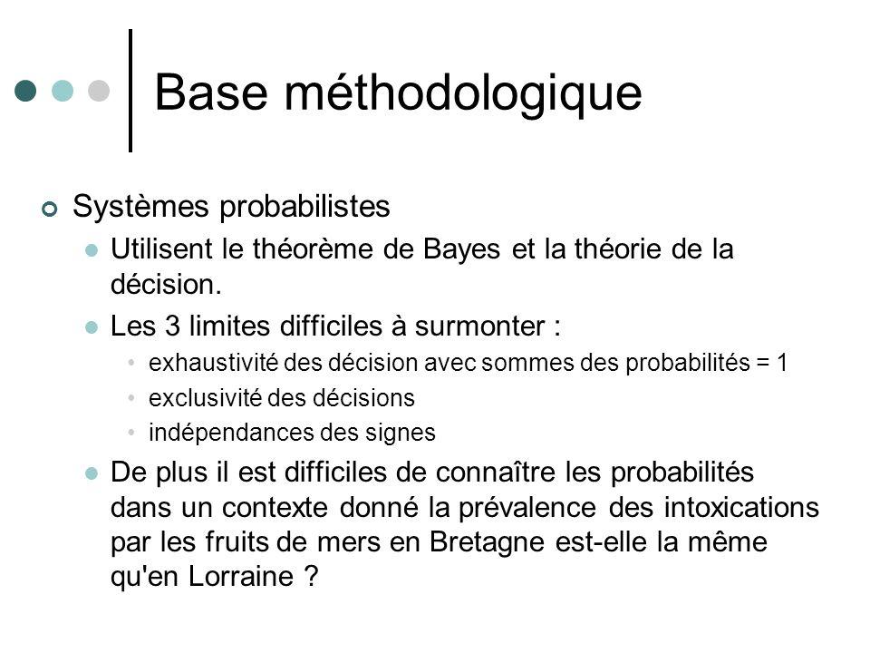 Base méthodologique Systèmes probabilistes Utilisent le théorème de Bayes et la théorie de la décision. Les 3 limites difficiles à surmonter : exhaust