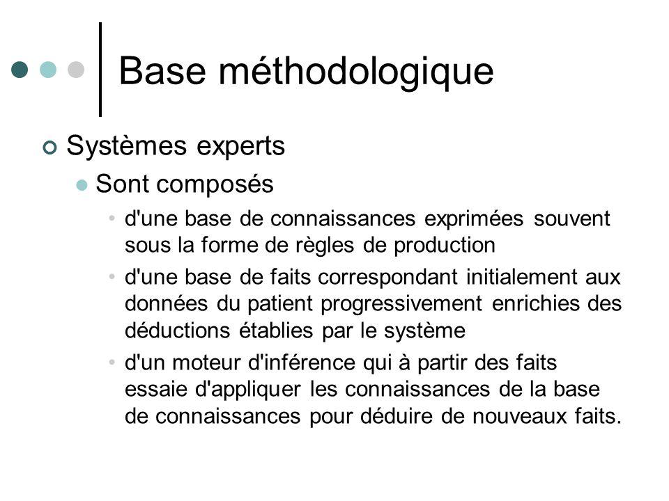 Base méthodologique Systèmes experts Sont composés d'une base de connaissances exprimées souvent sous la forme de règles de production d'une base de f