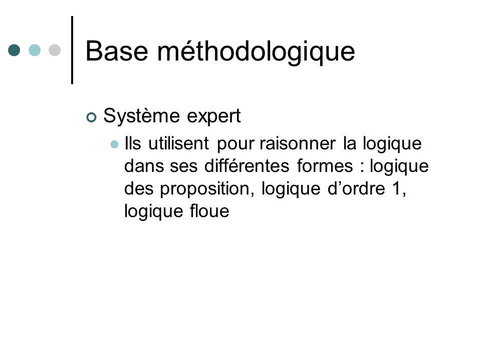 Base méthodologique Système expert Ils utilisent pour raisonner la logique dans ses différentes formes : logique des proposition, logique dordre 1, lo