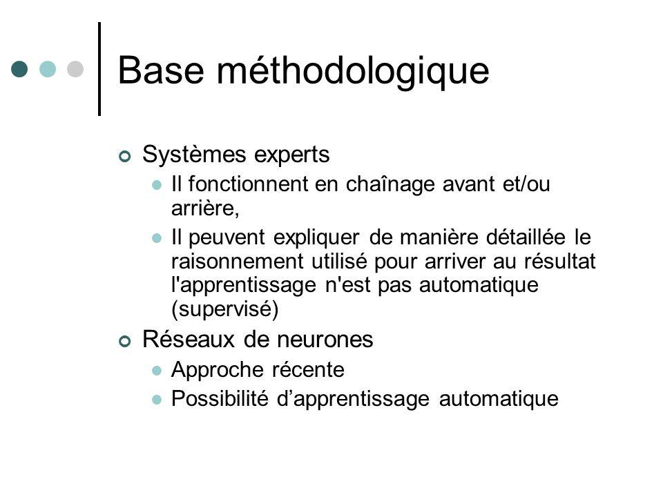 Base méthodologique Systèmes experts Il fonctionnent en chaînage avant et/ou arrière, Il peuvent expliquer de manière détaillée le raisonnement utilis