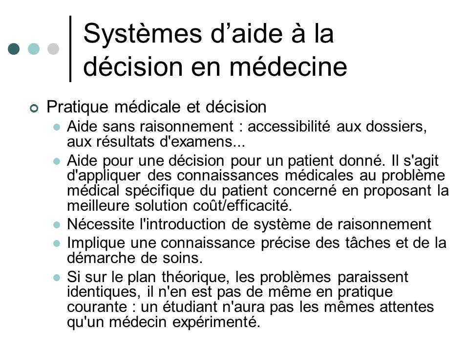 Systèmes daide à la décision en médecine Pratique médicale et décision Aide sans raisonnement : accessibilité aux dossiers, aux résultats d'examens...