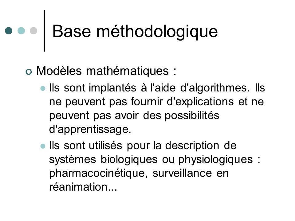 Base méthodologique Modèles mathématiques : Ils sont implantés à l'aide d'algorithmes. Ils ne peuvent pas fournir d'explications et ne peuvent pas avo