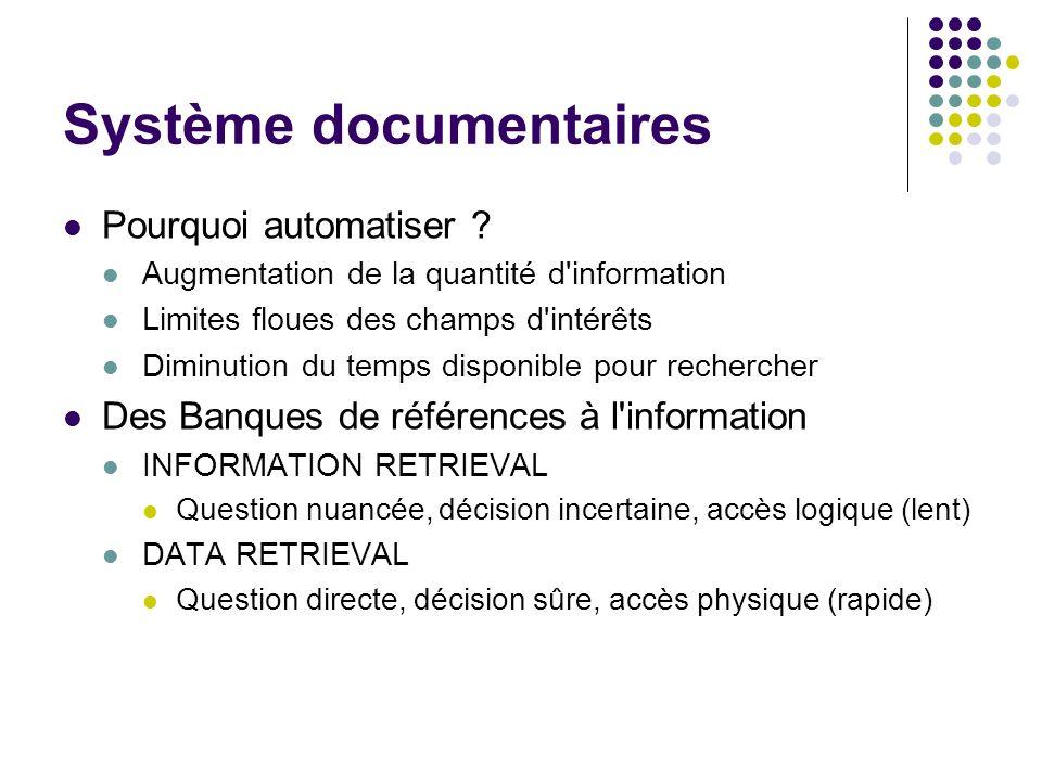 Système documentaires Pourquoi automatiser ? Augmentation de la quantité d'information Limites floues des champs d'intérêts Diminution du temps dispon