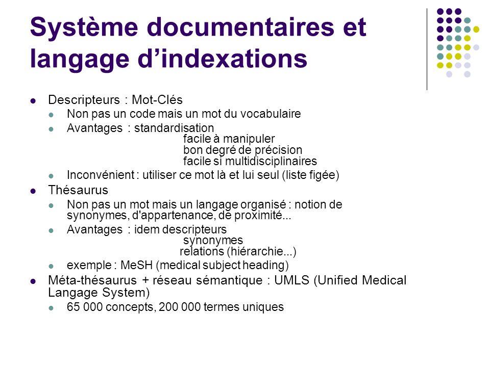 Système documentaires et langage dindexations Descripteurs : Mot-Clés Non pas un code mais un mot du vocabulaire Avantages: standardisation facile à m